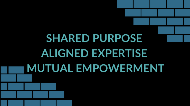 What does Mutual Empowerment look like?